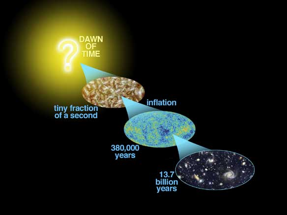 bigbang inflation-from-nasa3