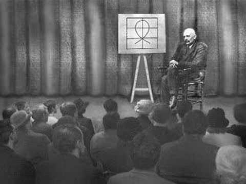 George Ivanovich Gurdjieff | Truthopia